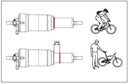 Demperoppsett - Innstilling av bakdempere - Del 2