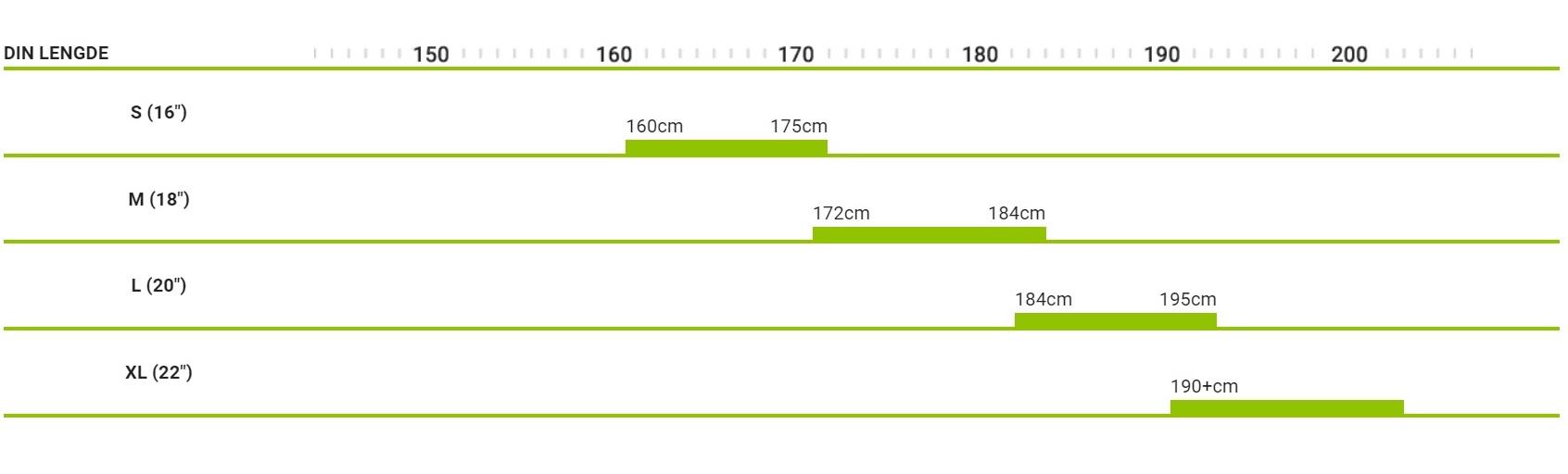 Størrelseguide - Slik velger du riktig størrelse på sykkelen din
